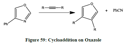 derpharmachemica-Cycloaddition-Oxazole