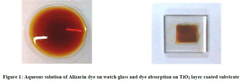 derpharmachemica-Furan-Aqueous-solution