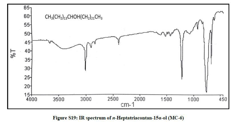 derpharmachemica-IR-spectrum