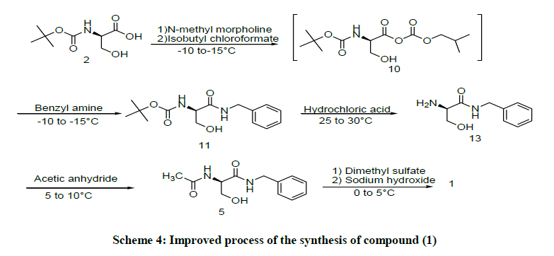 derpharmachemica-Improved-process