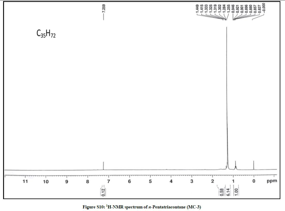 derpharmachemica-Pentatriacontane