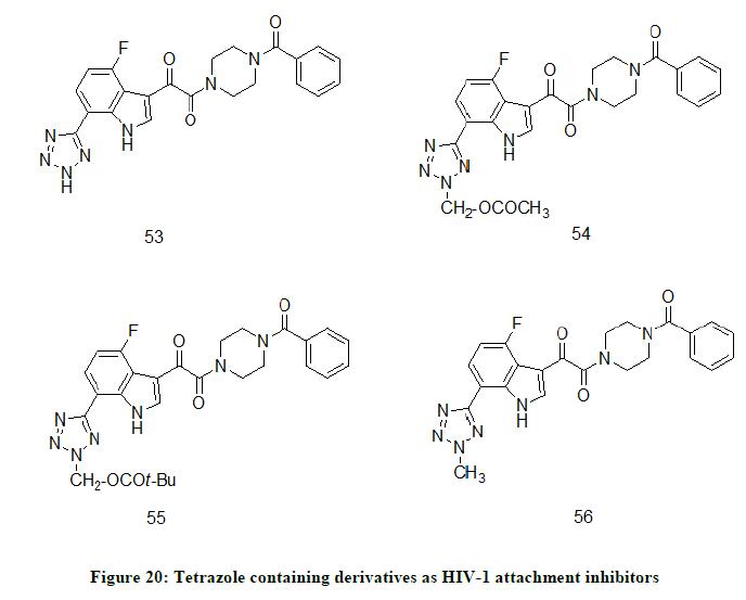 derpharmachemica-Tetrazole-containing