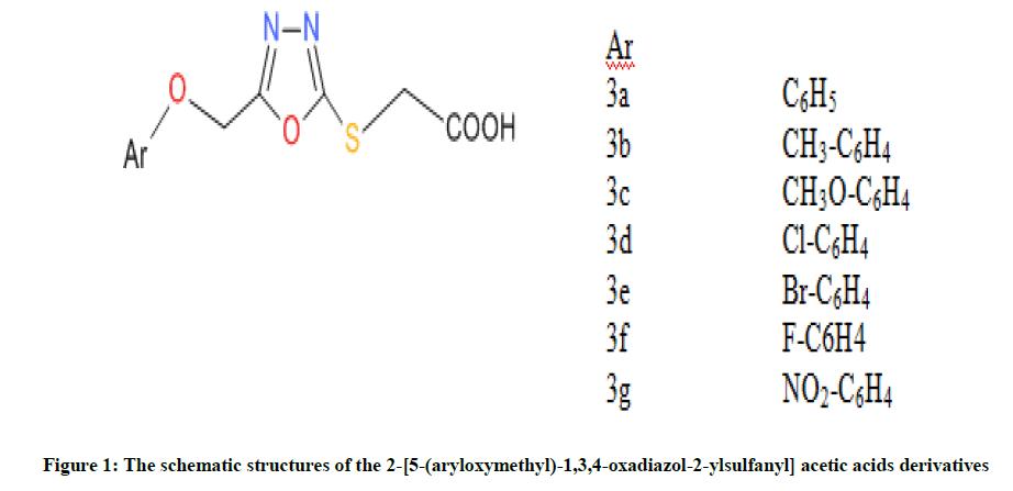 derpharmachemica-acids-derivatives