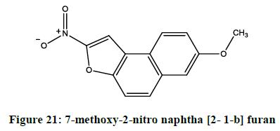 derpharmachemica-chlorophenyl-furan