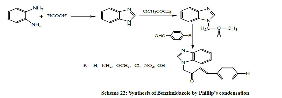derpharmachemica-condensation