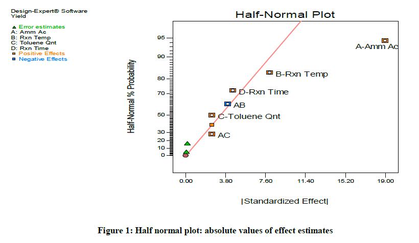 derpharmachemica-effect-estimates