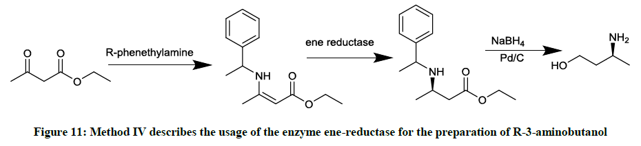 derpharmachemica-enzyme