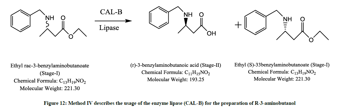 derpharmachemica-enzyme-lipase