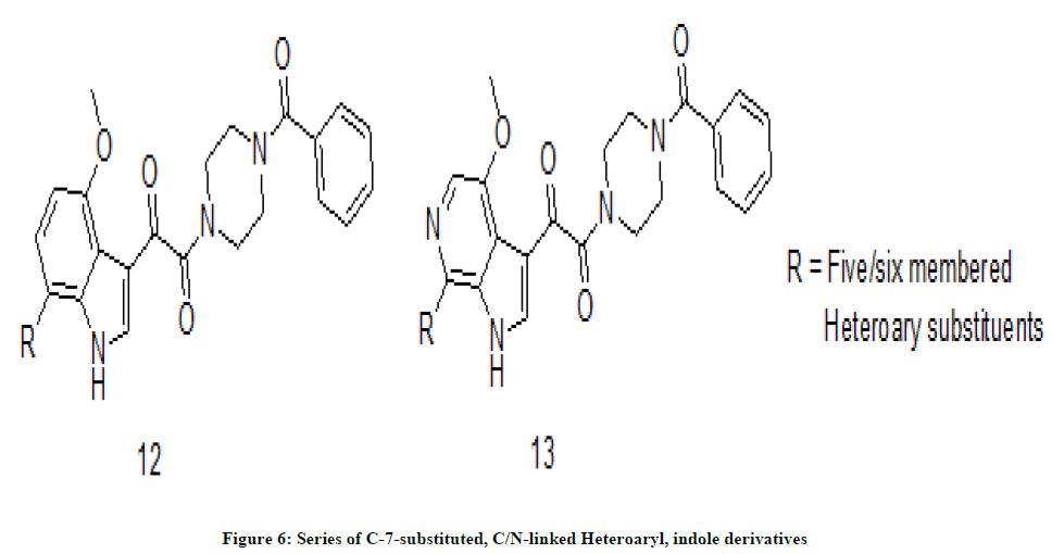 derpharmachemica-indole-derivatives