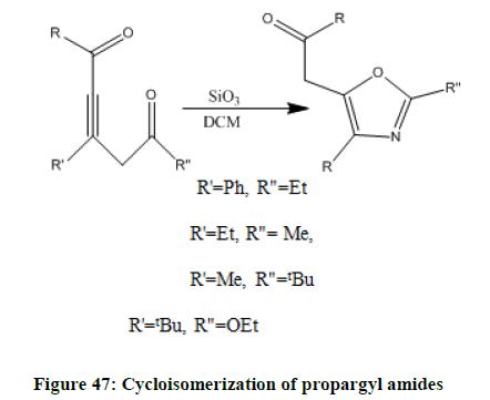 derpharmachemica-propargyl-amides