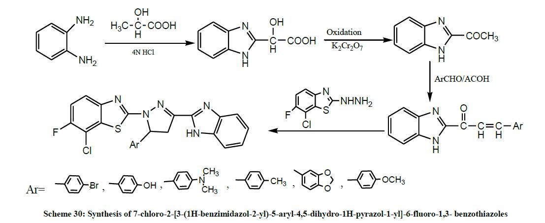 derpharmachemica-pyrazol
