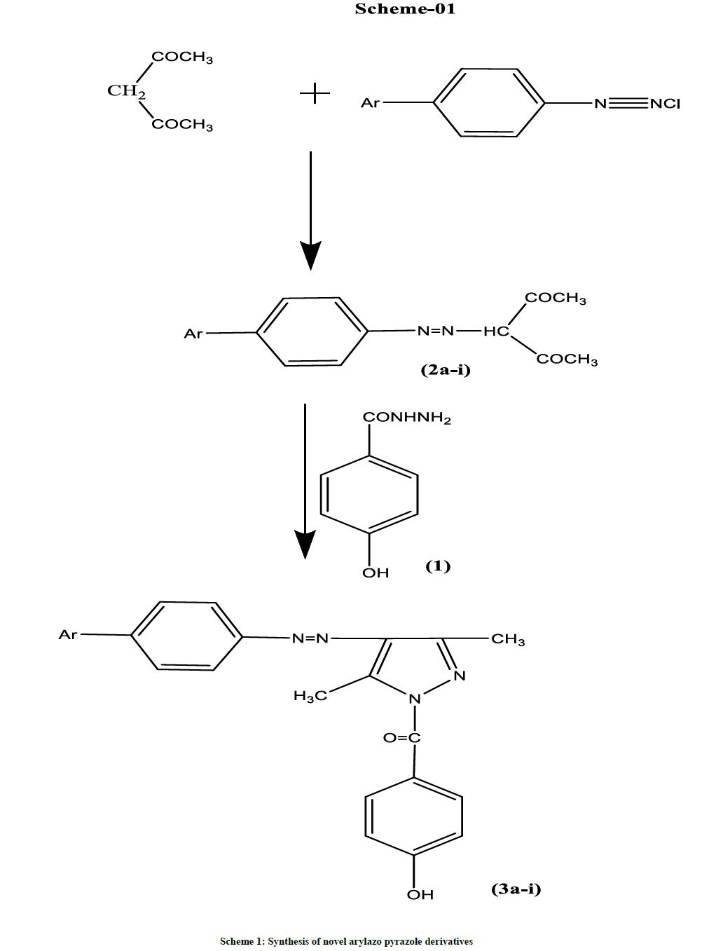 derpharmachemica-pyrazole-derivatives