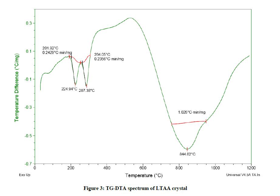 derpharmachemica-spectrum